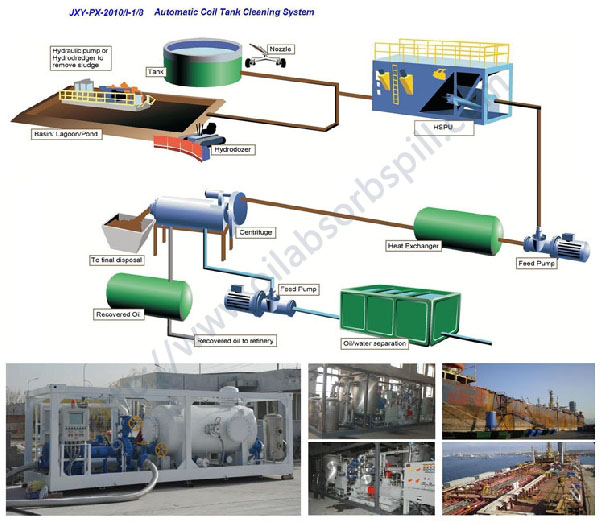 Automatic tank mechanical cleaning system